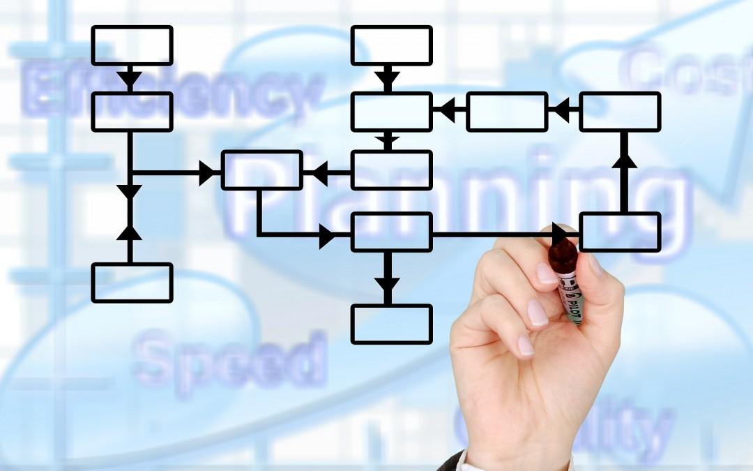 Proces certyfikacji systemów zarządzania