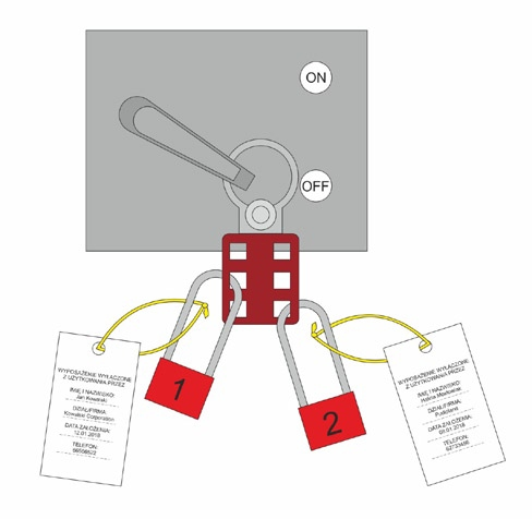 Procedury Lockout – Tagout
